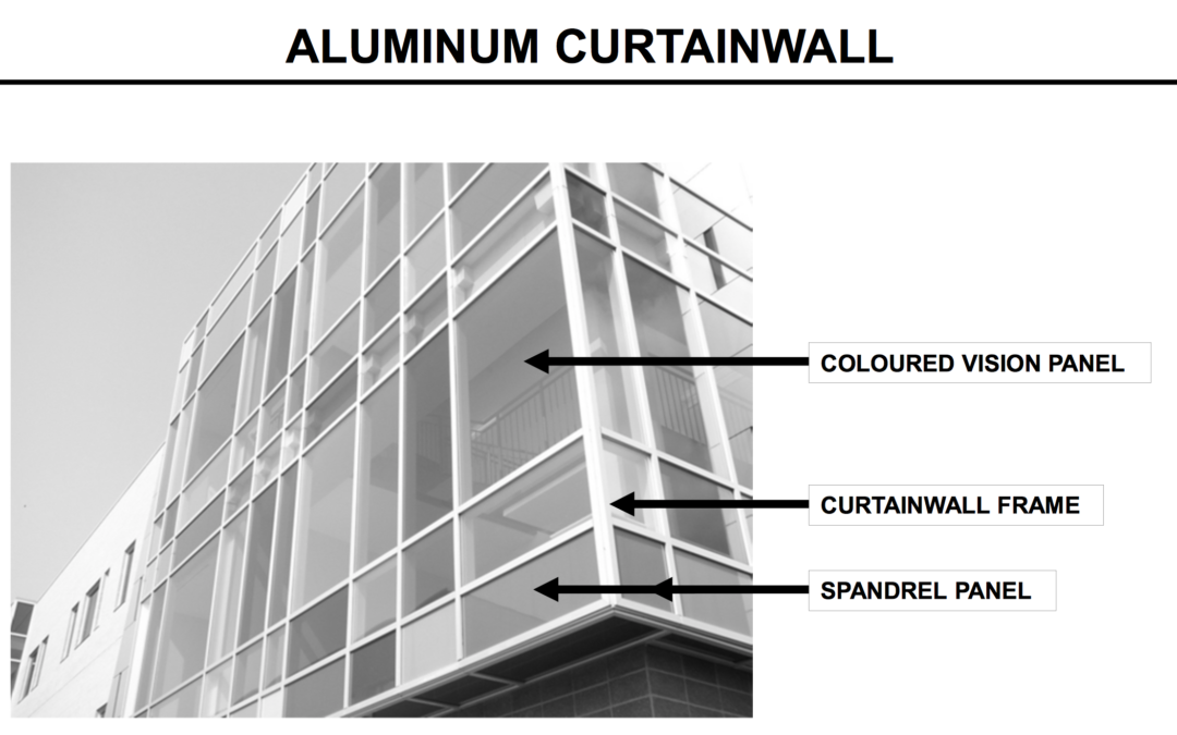 Curtain Wall Spandrel Panel : Window systems for custom homes multi unit residential